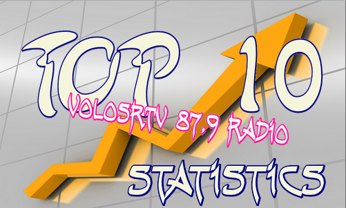 StatisticsTOP10